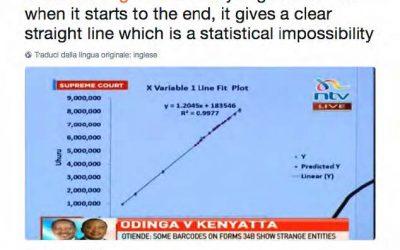 Machines en politique : Le rôle des technologies électorales dans les élections de 2017 au Kenya